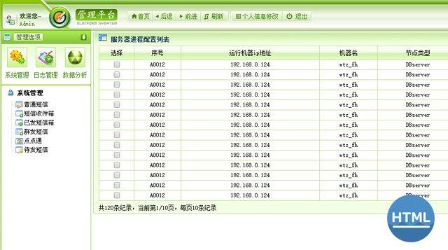 绿色静态页面后台管理模板